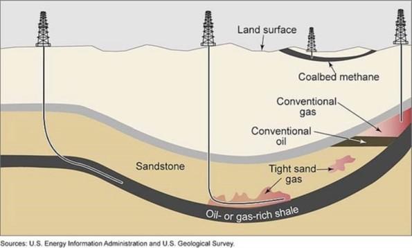 shale-1